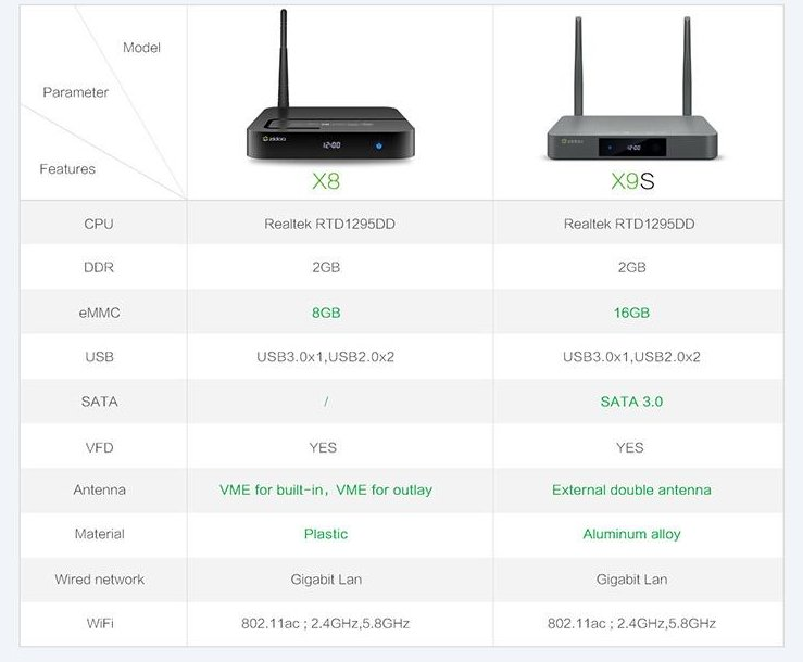 1-geekbuying-zidoo-x8-realtek-rtd1295-android-6-0-openwrt-nas-tv-box-390808-001